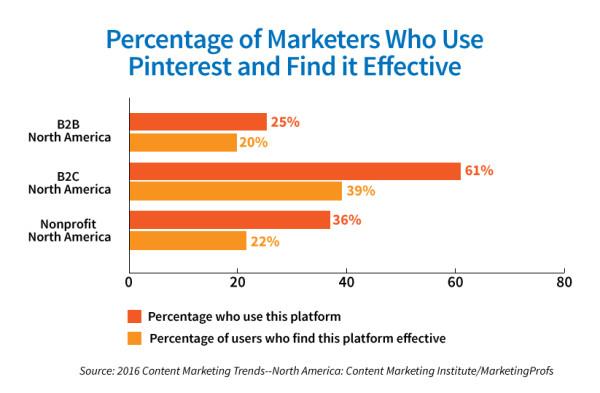 Tips-for-Using-Pinterest