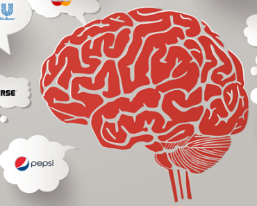 Neuromarketing Ecommerce