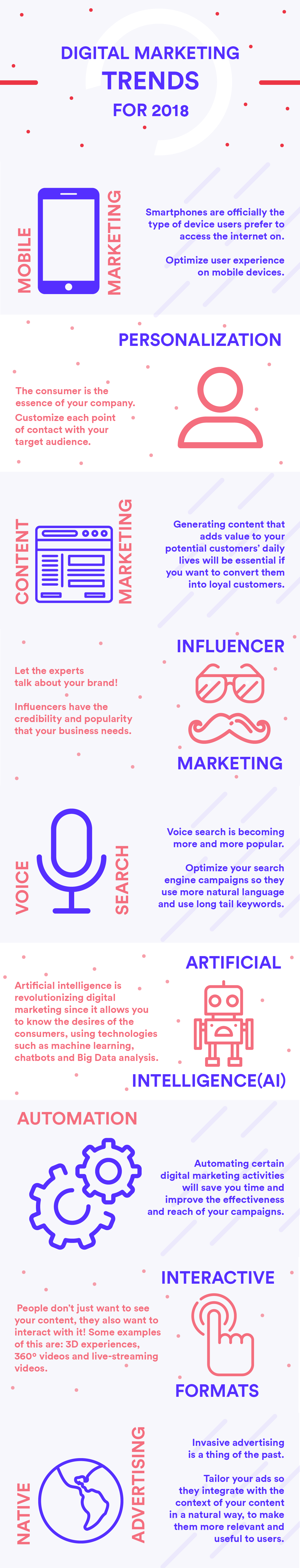 Digital Marketing Trends 2018 Infographic