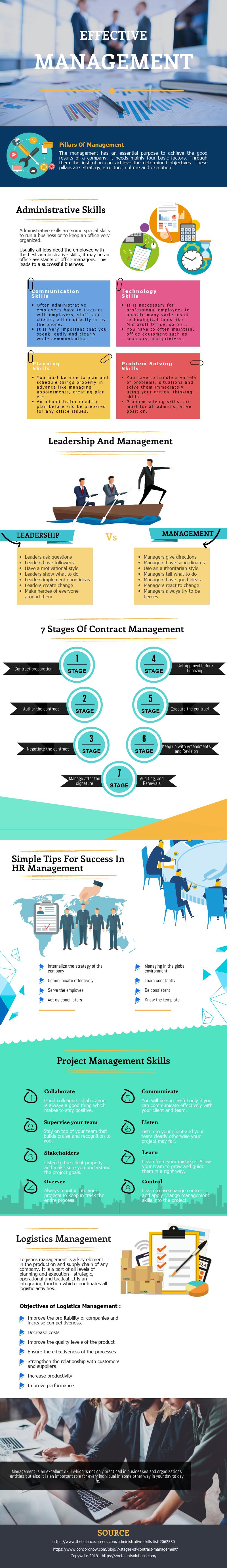 Effective Management Company Success