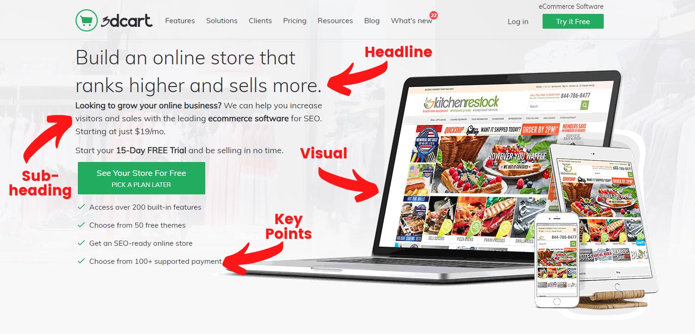 Website Value Proposition Elements