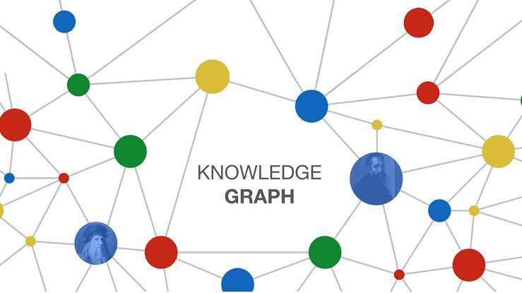 Knowledge Graph Optimization